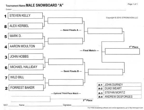 Mens Snowboard A