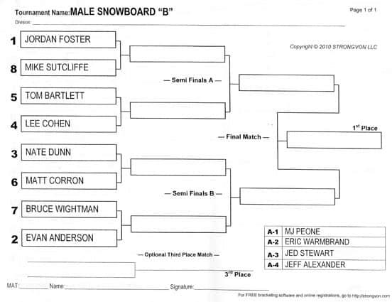 Mens Snowboard B
