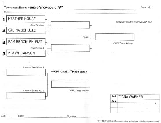 Womens Snowboard A
