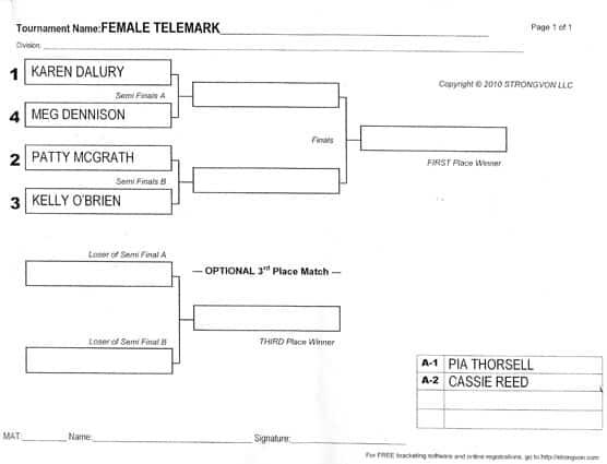 Womens Telemark