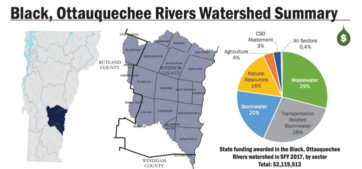 state - clean water - black, ott...
