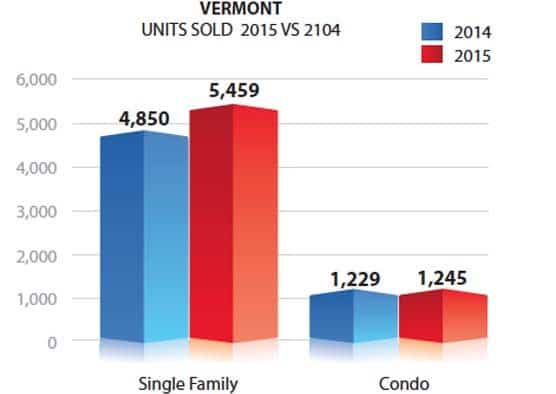 RE/MAX reflects on successful 2015 housing market