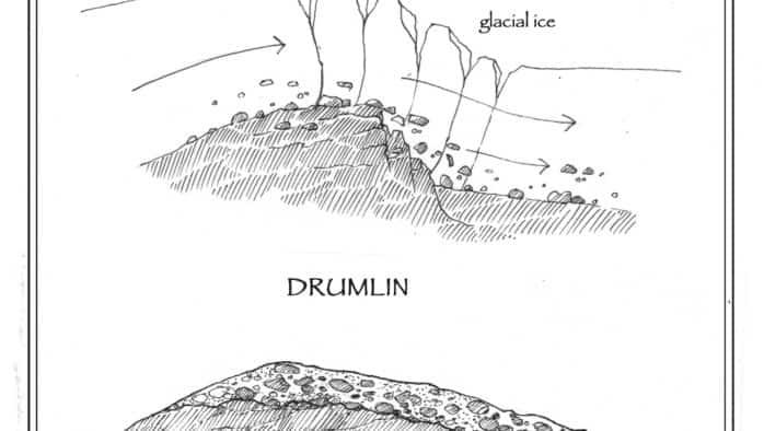 Of drumlins and erratics